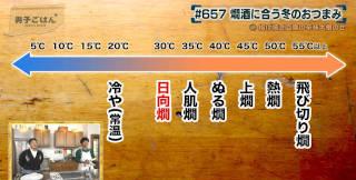 657_sake_kan_chart.jpg
